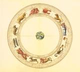 horoscope-circle